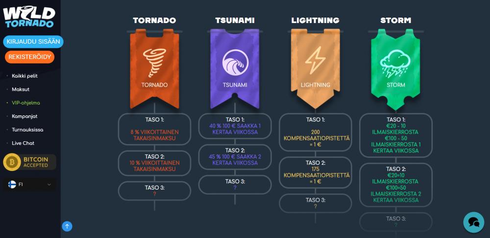 Wild Tornado - 3